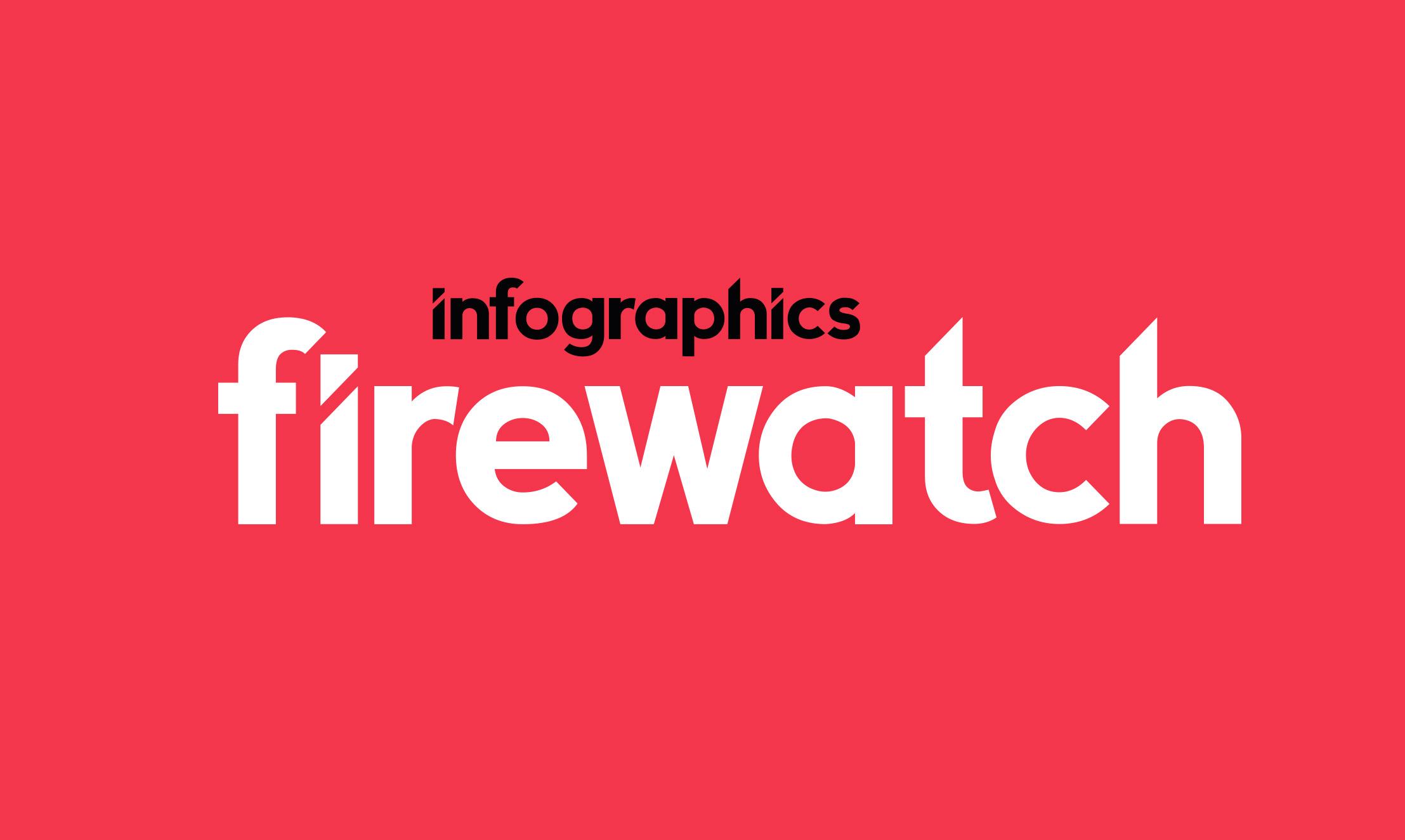 Infographics FireWatch Logo
