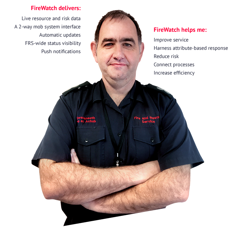 FireWatch Fire Serve Intelligent Response