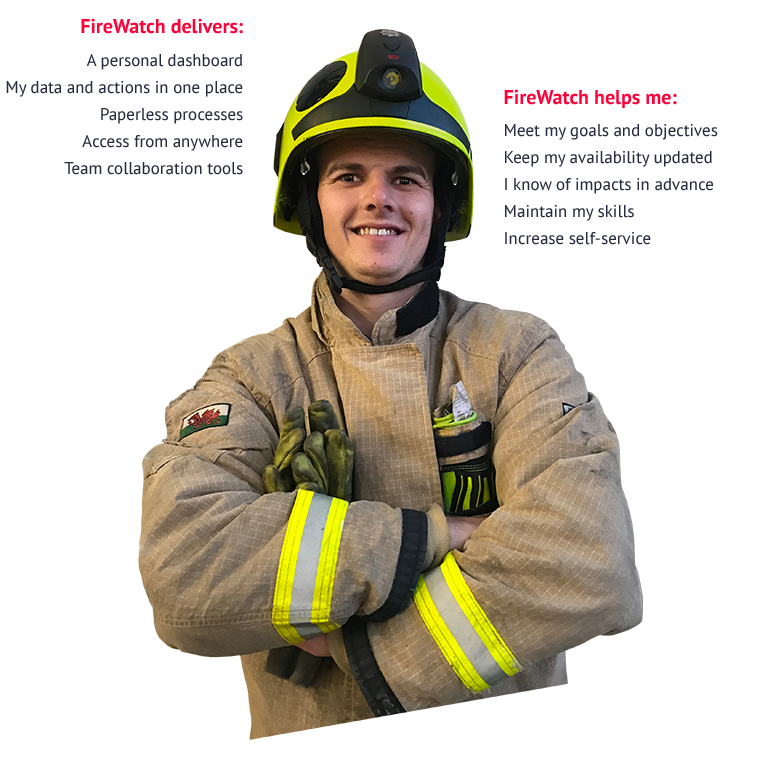 FireWatch for Fire Service Workforce Management
