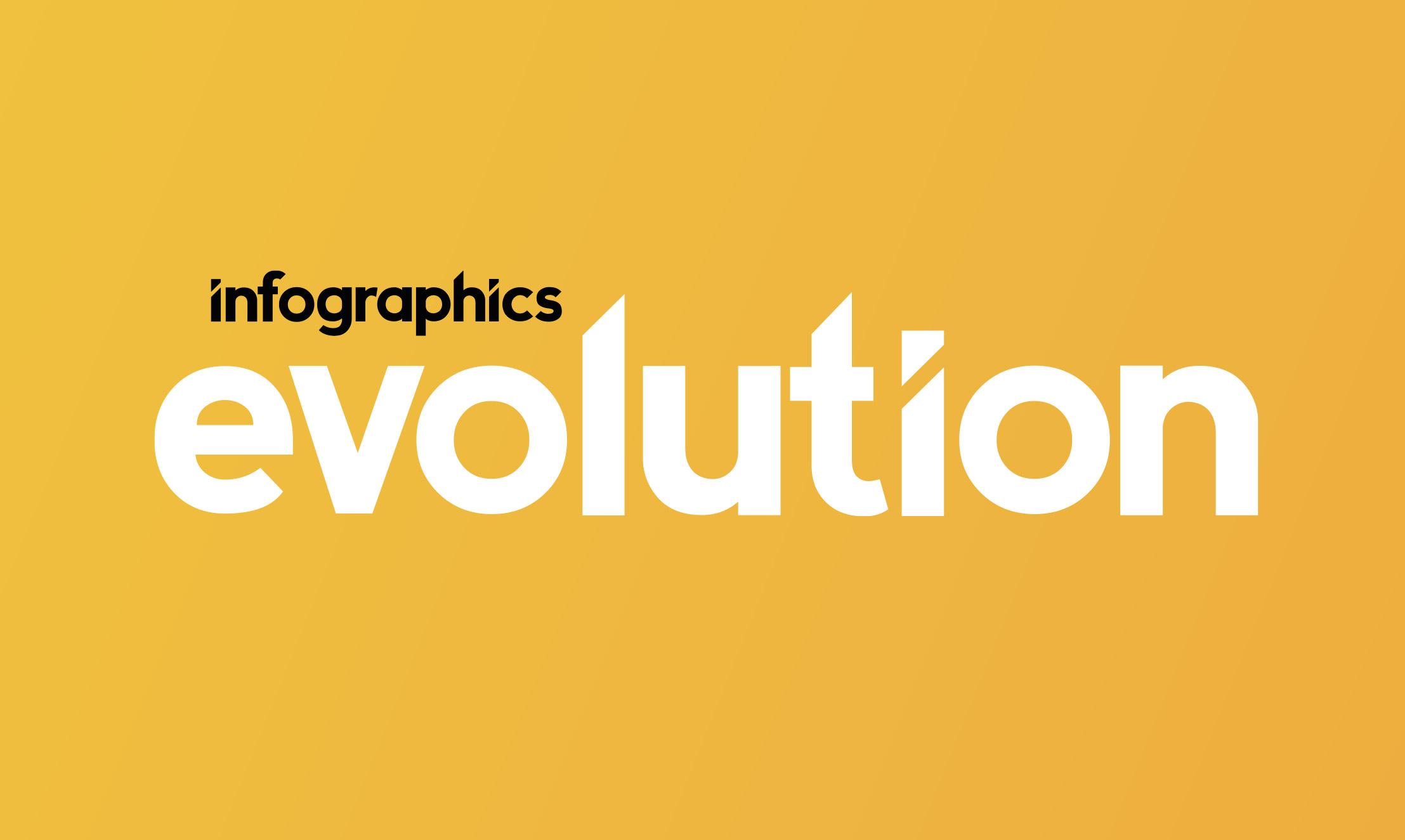 Infographics Evolution Graphic